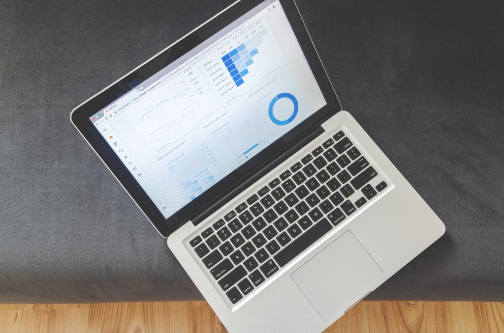 logiciels business plan